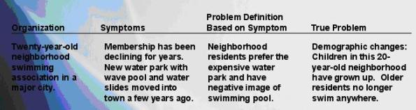 defining-problem-marketing-research